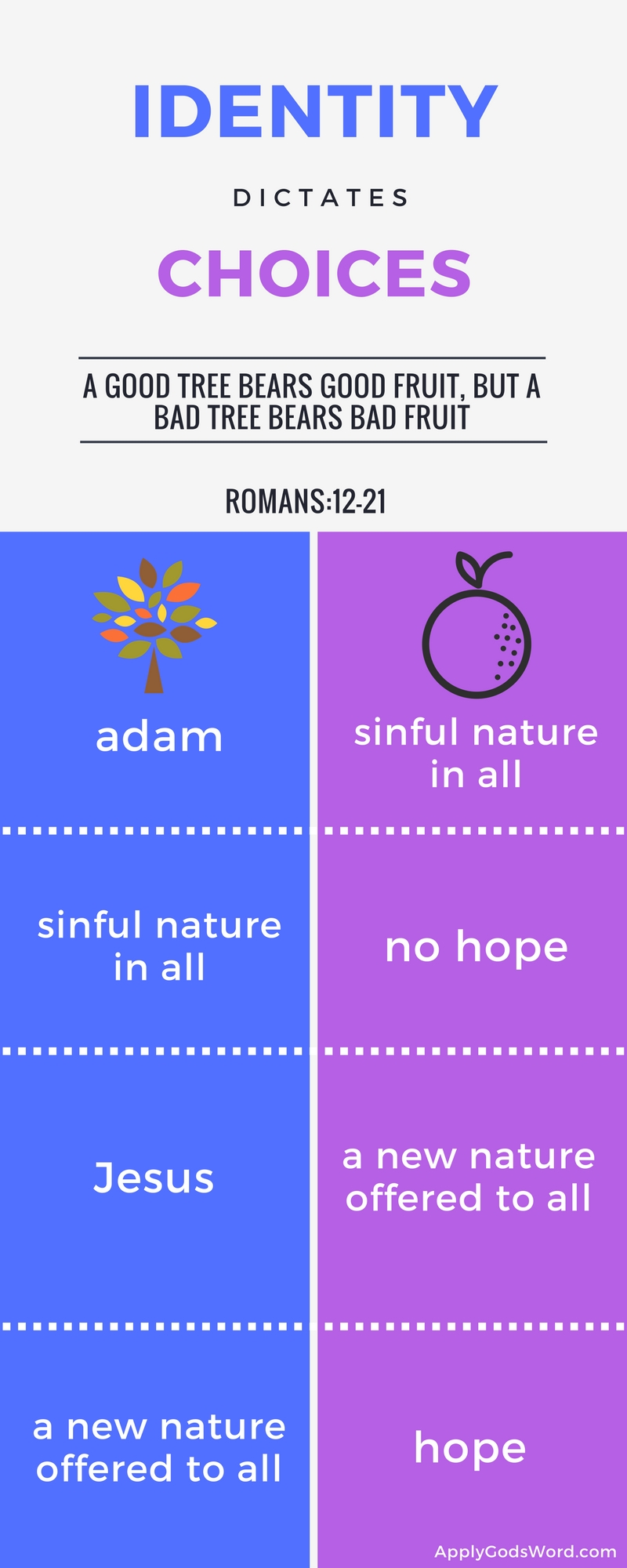 my identity in Christ